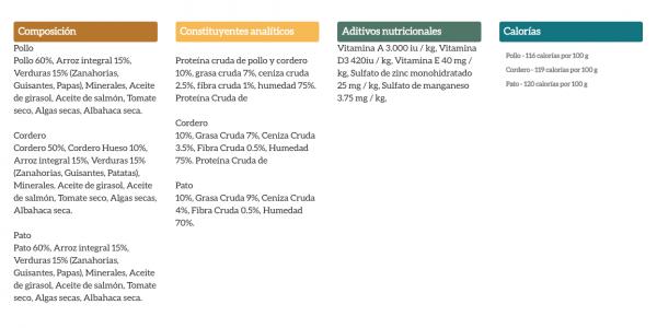 Información-adicional-productos-Multipack-pollo-cordero-pato con arroz integral