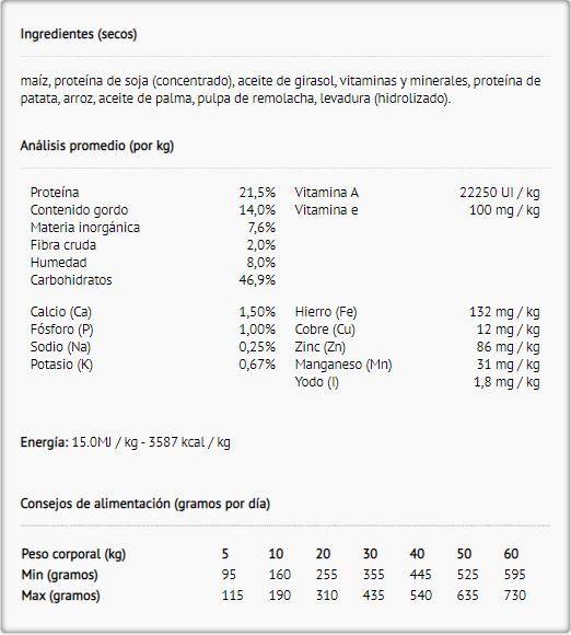 Analisis promedio exclusion