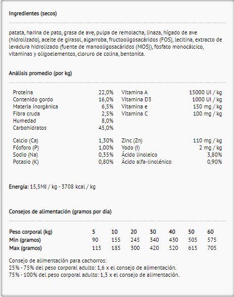 Analisis promedio intestinal perro DPD