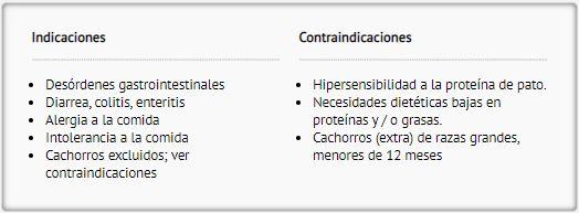 Pros y contras intestinal dog DPD