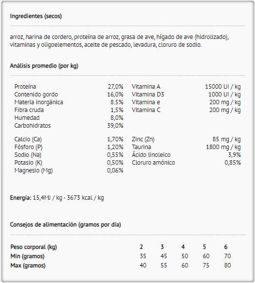 Mascotienda Analisis Promedio Trovet Hipoalergenico LRD cat