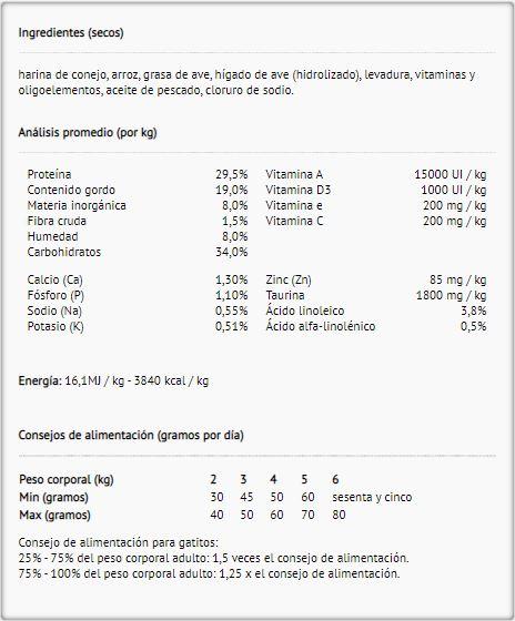 Mascotienda Analisis Promedio Trovet Hipoalergenico RRD cat