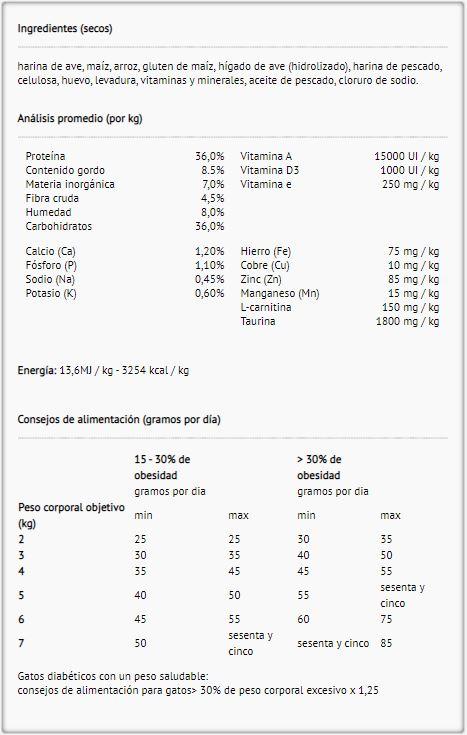Mascotienda Analisis Promedio Trovet Peso y Diabetes cat