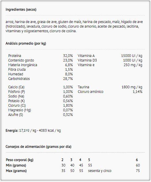 Mascotienda Analisis Promedio Trovet Urinary ASD cat